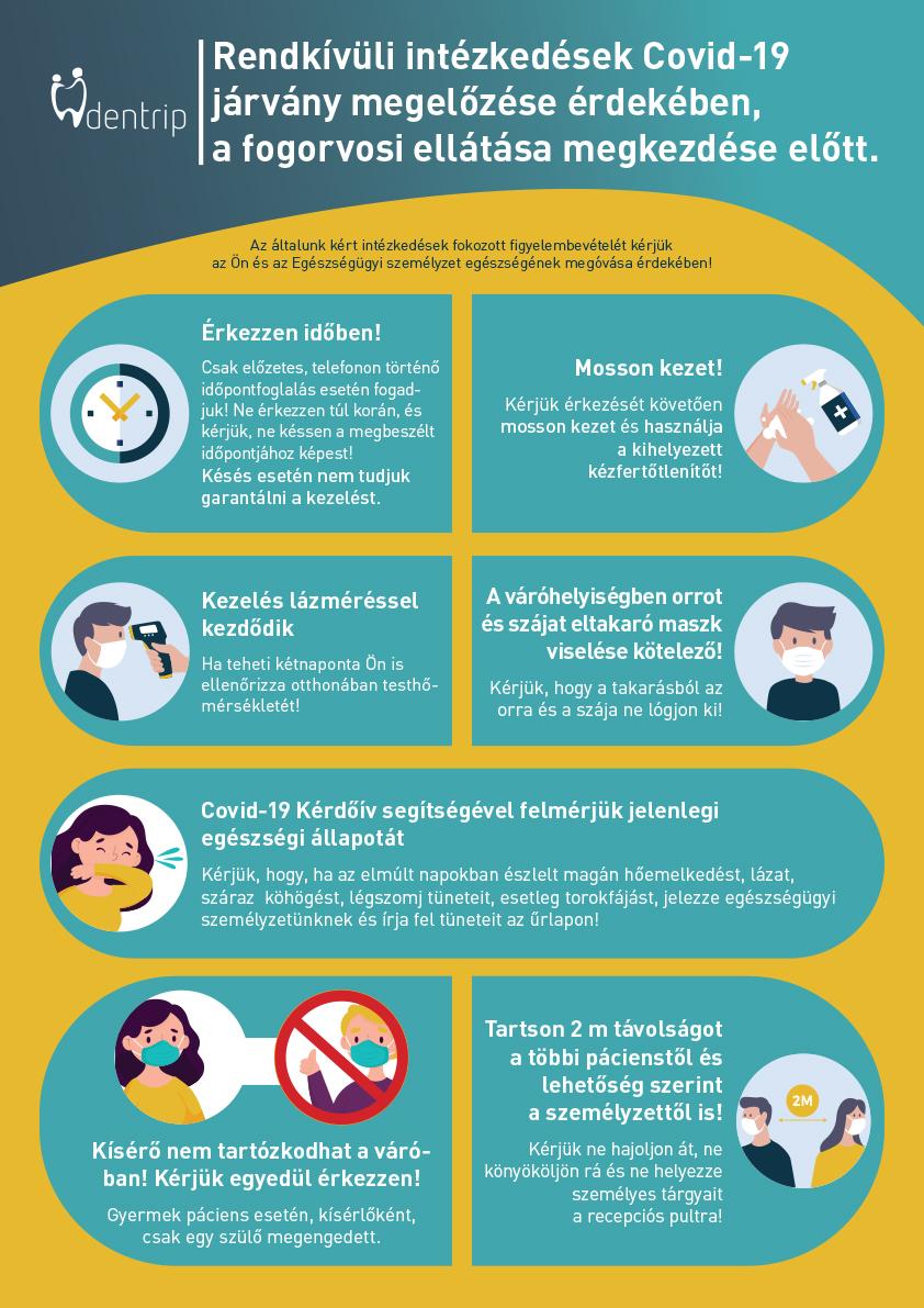 dentrip_infografika_covid_webre